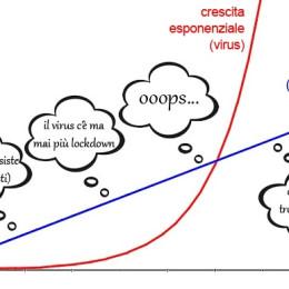 Covid: paure di oggi e di domani, e l'urgenza di statisti che capiscano anche un po' di matematica