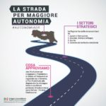 Più autonomia per la Regione Emilia-Romagna