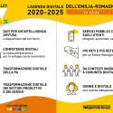 sfide-agenda-digitale