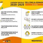 Approvata l'Agenda Digitale